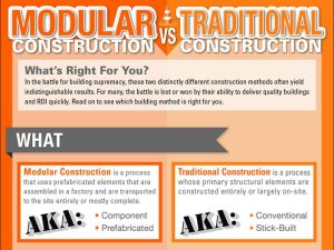 modular-versus-traditional-construction