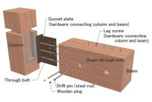 Moen-wood_1