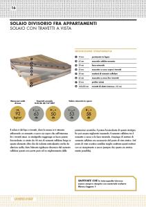 Ejemplo de composición de un forjado de madera