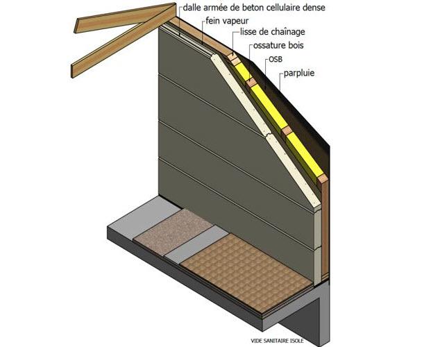 Aislamiento t rmico madera estructural - El material aislante ...