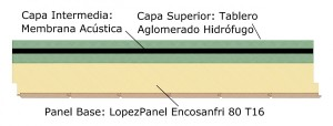 Imagen de López Panel