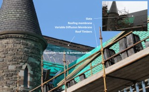 Iglesia en Belfast