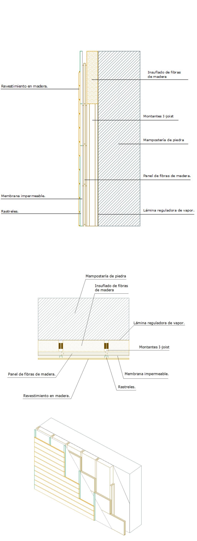 aislamiento térmico   Madera Estructural